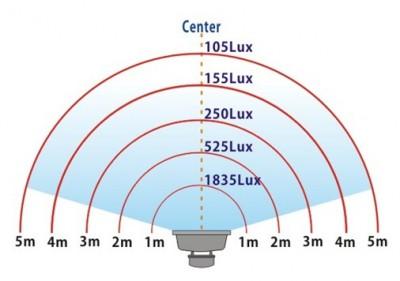 LED Flood Light 004 600 100W 400x281 200w led flood light wiring diagram for gandul 45 77 79 119  at mifinder.co