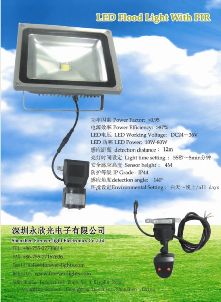 New Product-PIR LED Floodlight