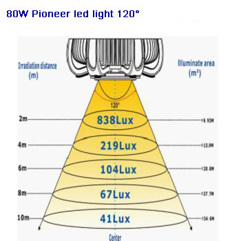 Pioneer-120-80W