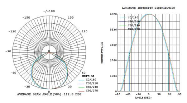LED-HIGH-BAY-UFO2-100pd