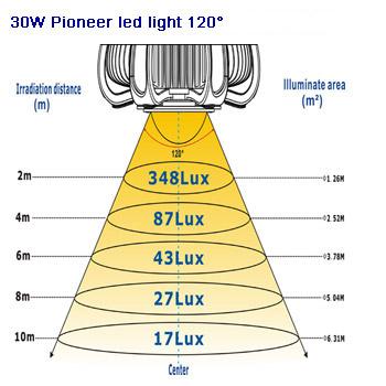 Pioneer-120-30W