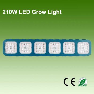 Module 210W LED GROW Light