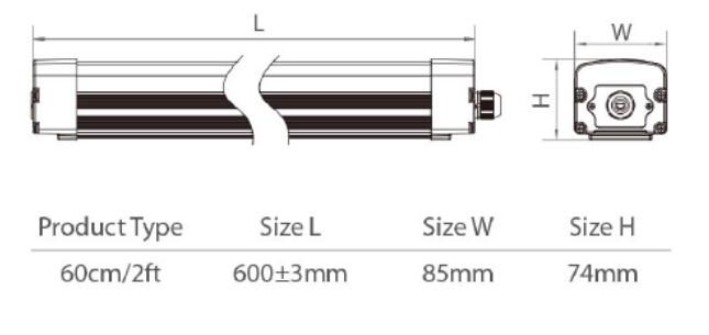 Led tri-proof light 20-60 anli