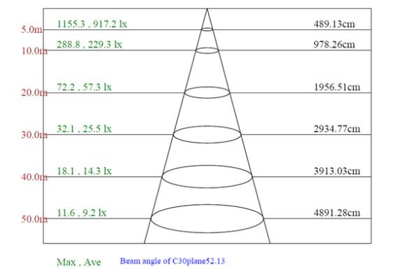 LED-High-Mast-light-300WA-II