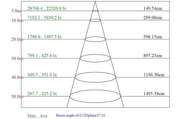 LED-High-Mast-light-800WA-II