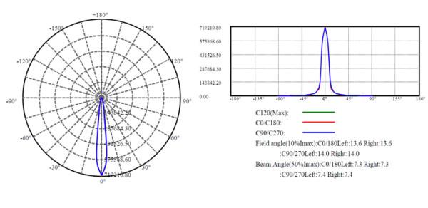 LED-High-Mast-light-800WA-PD