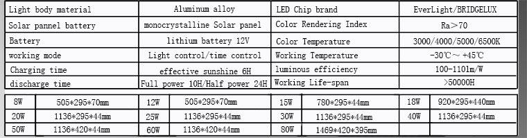 Solar-led-dianqi-chanshu