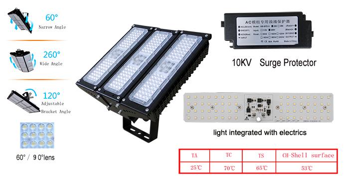module-led-flood-light-cctd