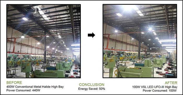 Malaysia,My company UFO3  LED high bay light Applied In Malaysia