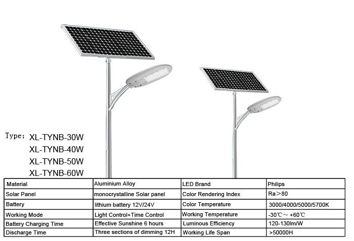 Mini-solar-street-light-dqcs