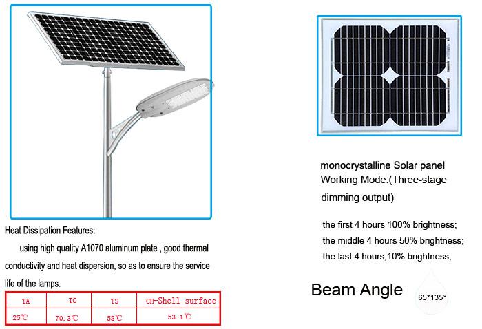 Mini-solar-street-light-pptd
